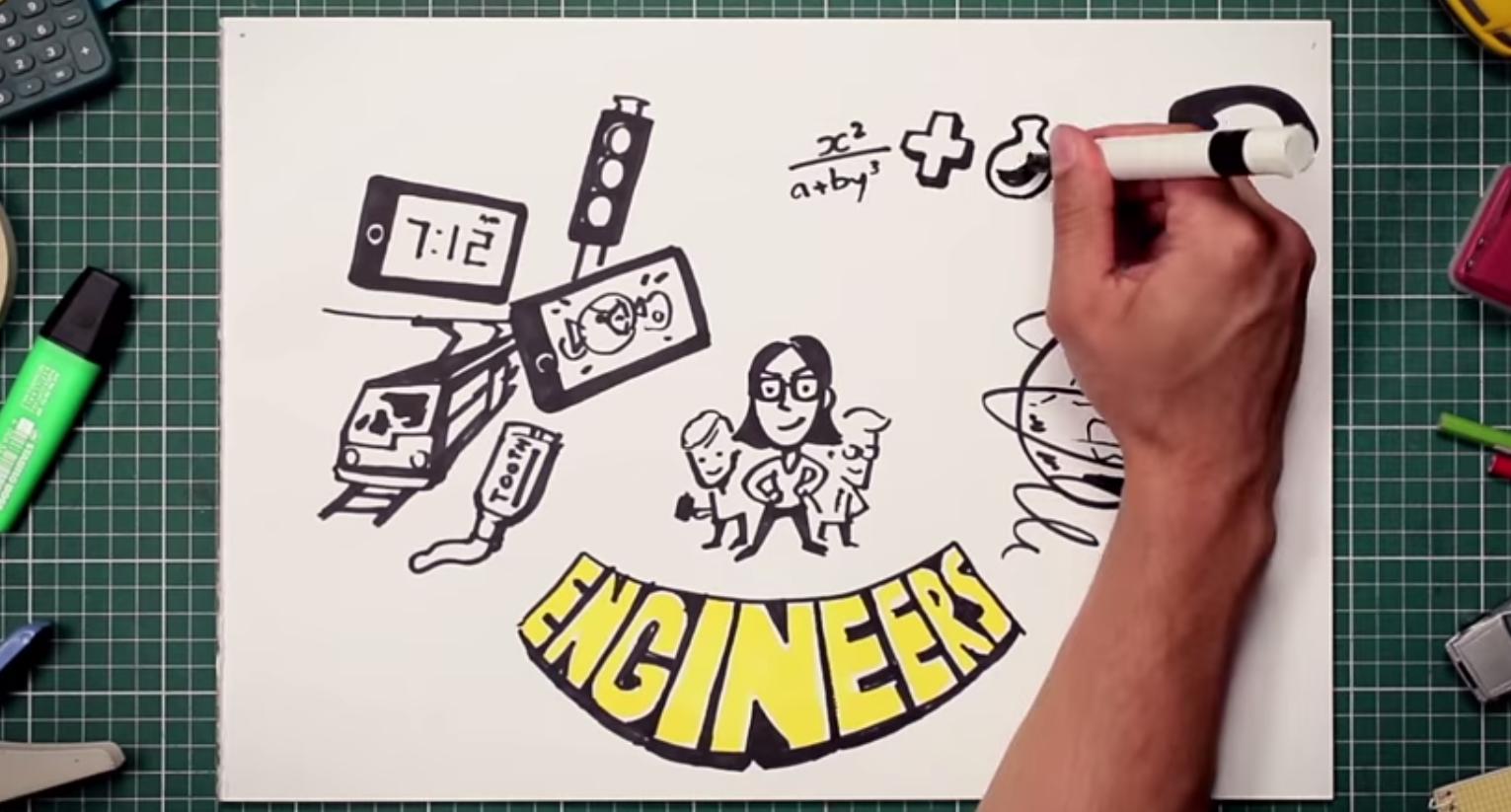 Cos'è l'ingegneria e quanto è importante l'ingegnere nella vita di tutti i giorni